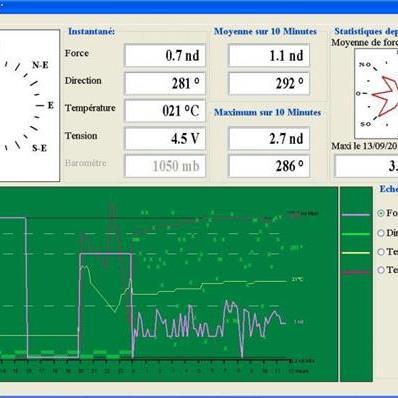 Logiciel anemometre CV7