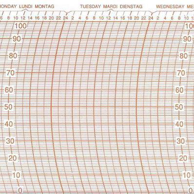 Lot de 100 diagrammes pour hygrographe