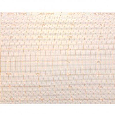 Diagrammes 16.8 x 40.7 cm pour barographe