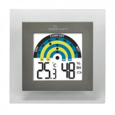 Thermomètre/hygromètre connecté