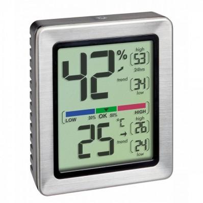 Thermo-hygromètre avec éclairage