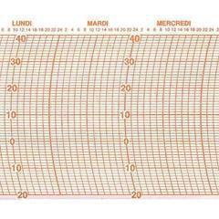 Lot de 100 diagrammes pour thermographe